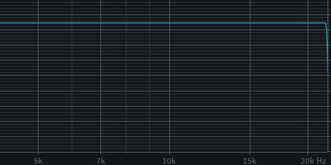 Steep passband 99%, aliasing allowed